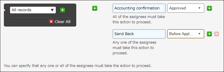 Action that must be taken by all assignees, and action that must be taken by one assignee